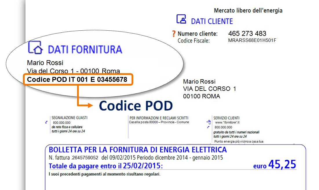 Come posso trovare il codice pod for Enel gas bolletta