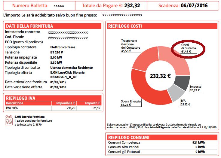 Bolletta luce seconda casa cosa cambia con la riforma del for Enel gas bolletta