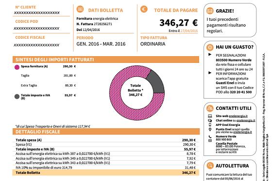 Cosa sono i ricalcoli consumi e le altre partite in for Enel gas bolletta
