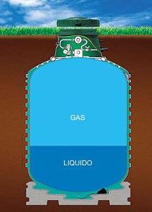 Distanze di sicurezza e caratteristiche di un serbatoio gpl interrato - Bombolone gas casa ...